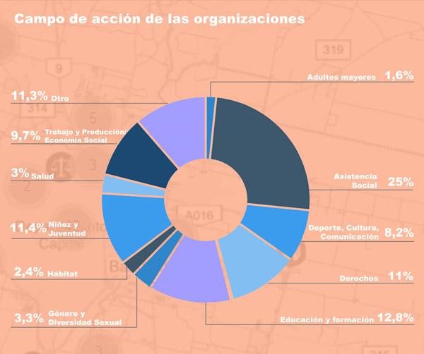 imagen-data1